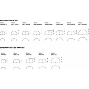 """SKS-Germany Bluemels Trekking 28"""" kerékpár sárvédő szett [fehér, 53 mm]"""